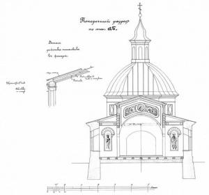 Церковь с. Легостаево Новосибирской области. Хроника событий